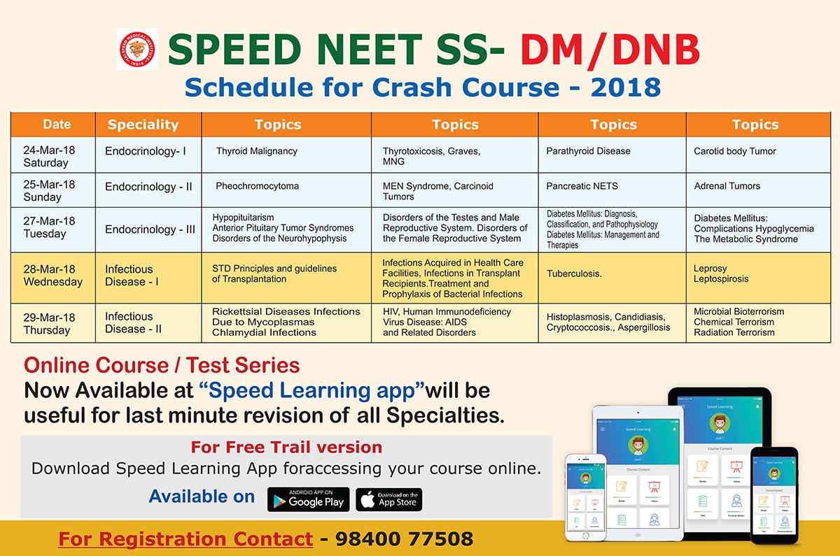 NEET SS Online Coaching - NEET DM Online Coaching Courses