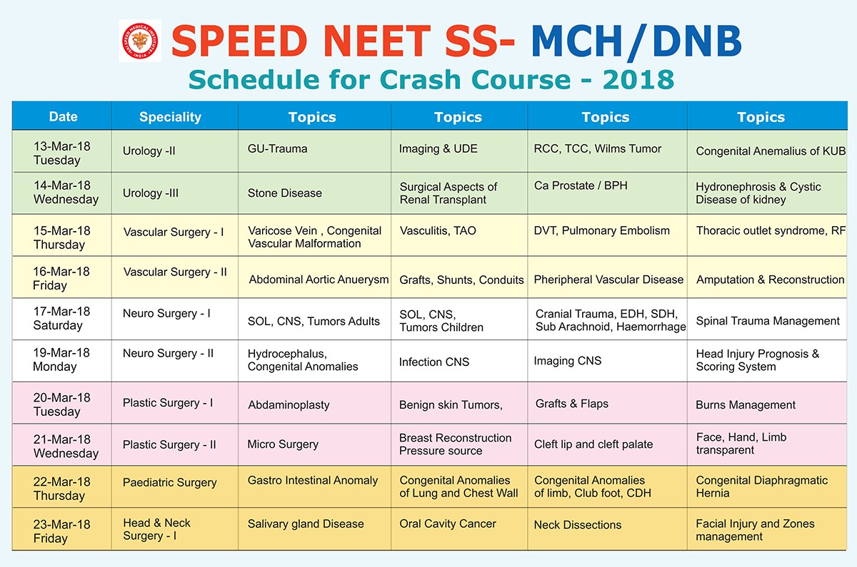 MCH Crash Course Schedule