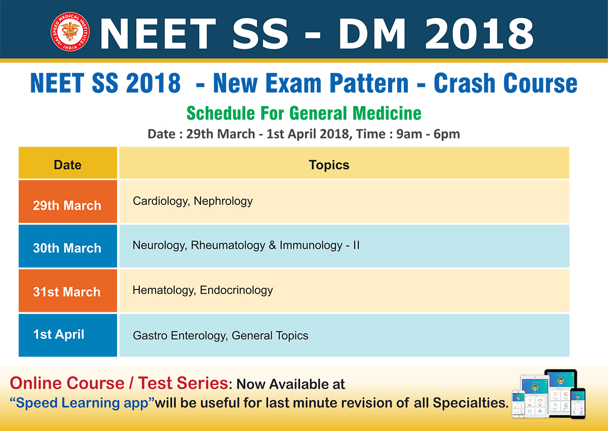 NEET Superspeciality Coaching - NEET SS Online Test Series